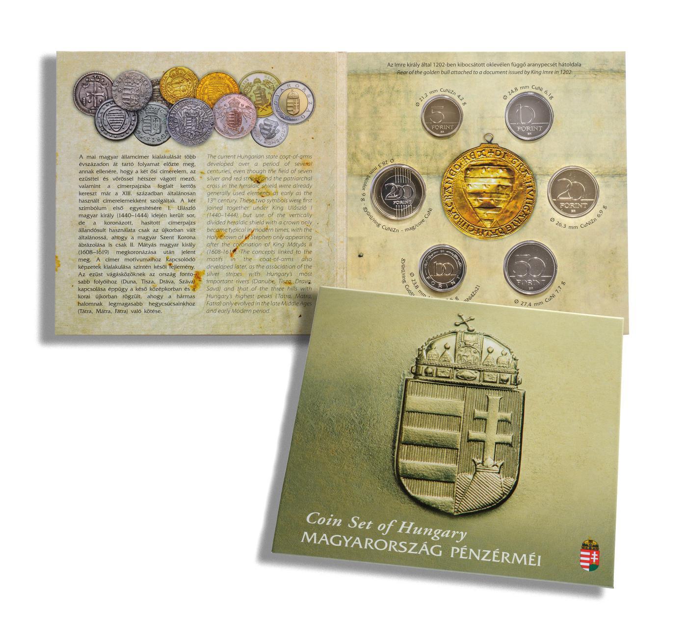 Hungary 2021 Mint Set