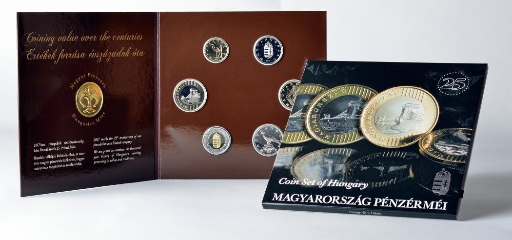 Hungary Mint Set 2017